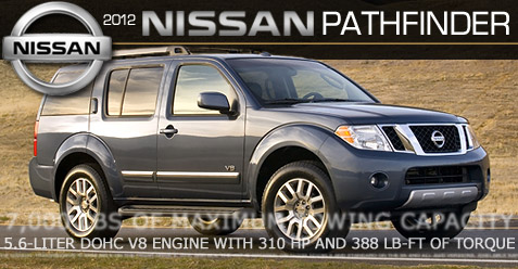 car review of the 2012 nissan pathfinder le 4x4 2012. Black Bedroom Furniture Sets. Home Design Ideas