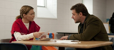 Will Russell Crowe and Elizabeth banks last for